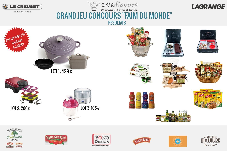 Jeu concours la faim du monde resultats blogs de for Jeu concours cuisine